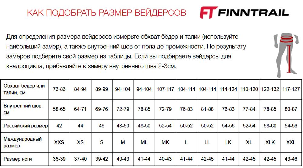 таблица размеров finntrail