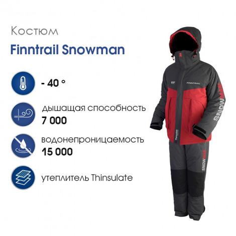 Зимний костюм Finntrail Snowman