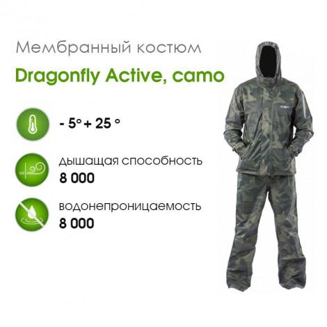 Мембранный костюм Dragonfly Active, camo